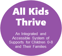 All Kids Thrive Logo